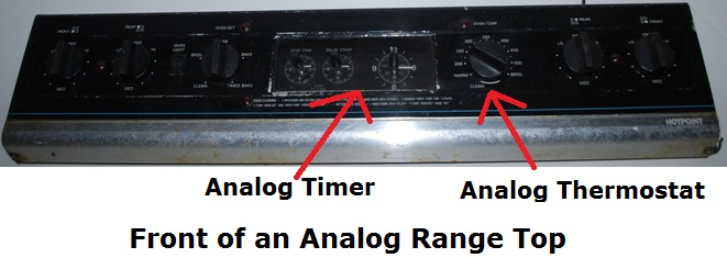 Front view of an analog range